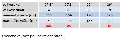 velikost_lea_6.0_7.0_8.0